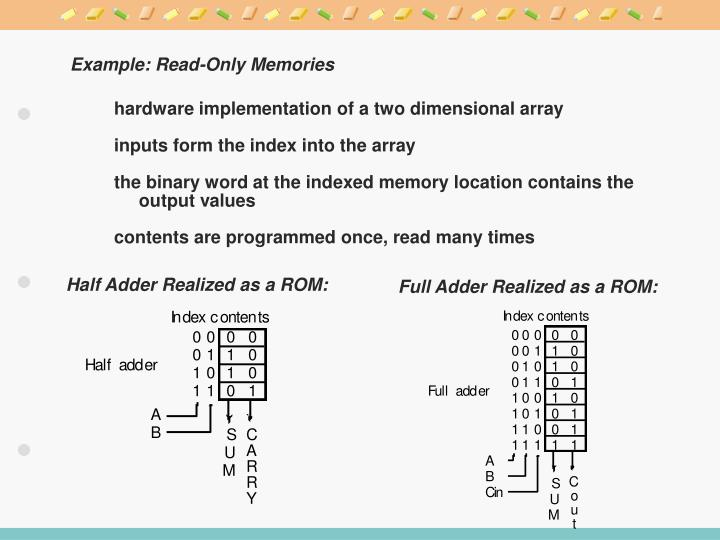 Example: Read-Only Memories