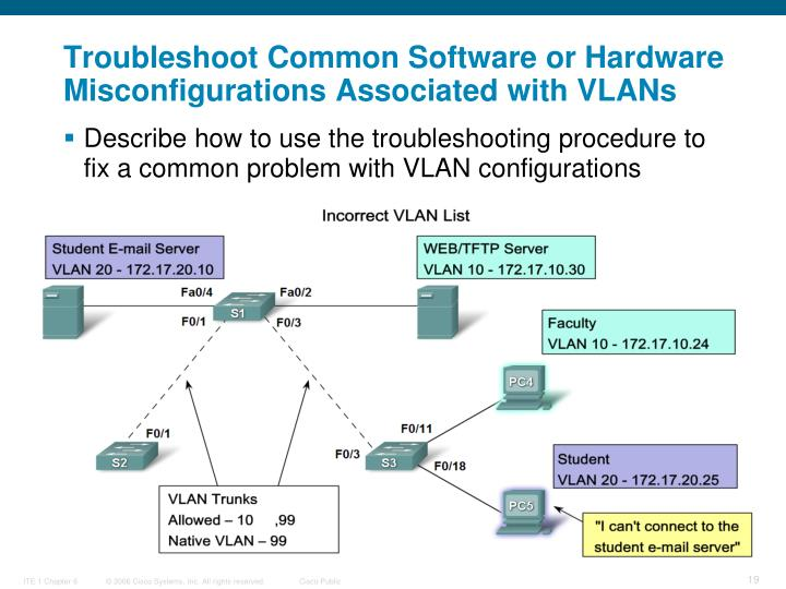 Troubleshoot Common Software or Hardware Misconfigurations Associated with VLANs
