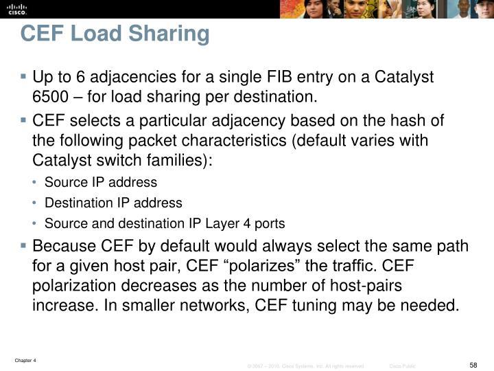 CEF Load Sharing