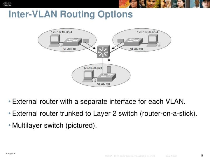 Inter-VLAN Routing Options
