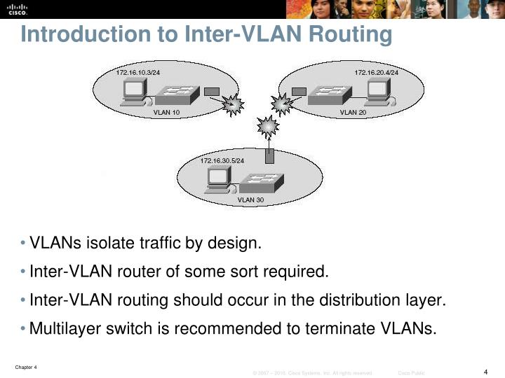 Introduction to Inter-VLAN Routing