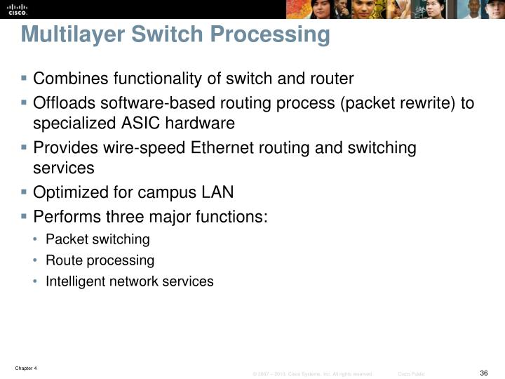 Multilayer Switch Processing