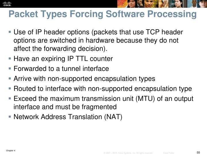 Packet Types Forcing Software Processing