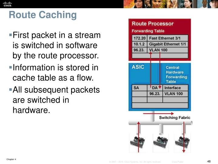 Route Caching