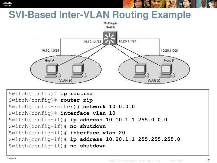 SVI-Based Inter-VLAN Routing Example