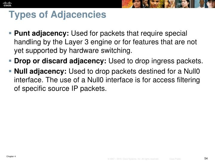 Types of Adjacencies