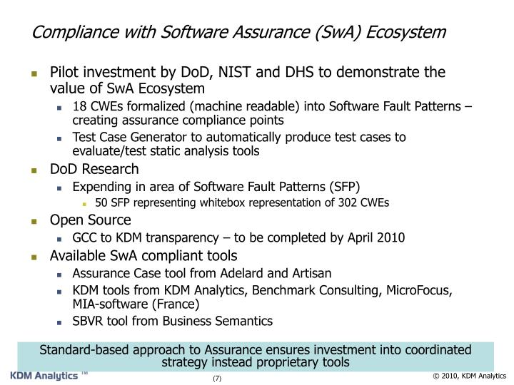 Compliance with Software Assurance (SwA) Ecosystem