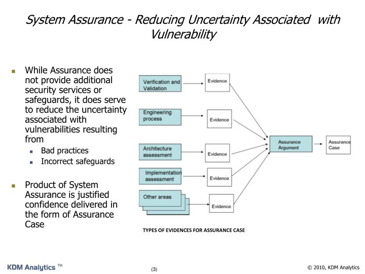 System Assurance - Reducing Uncertainty Associated  with Vulnerability