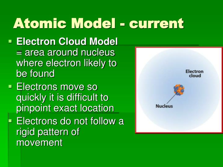 Atomic Model - current