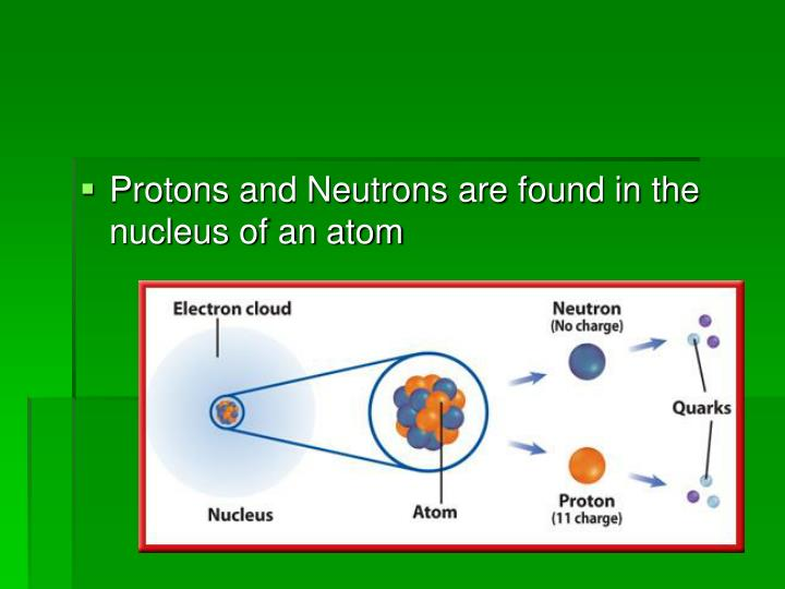 Protons and Neutrons are found in the nucleus of an atom