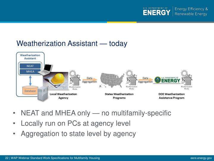 Weatherization Assistant — today