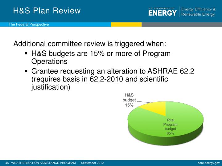 H&S Plan Review