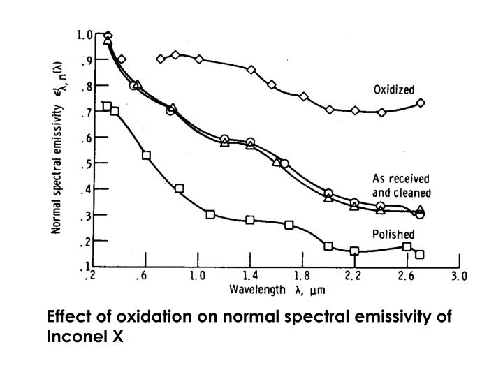Effect of oxidation on normal spectral emissivity of Inconel X