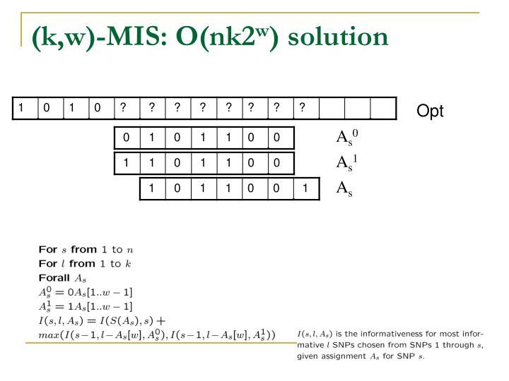 (k,w)-MIS: O(nk2