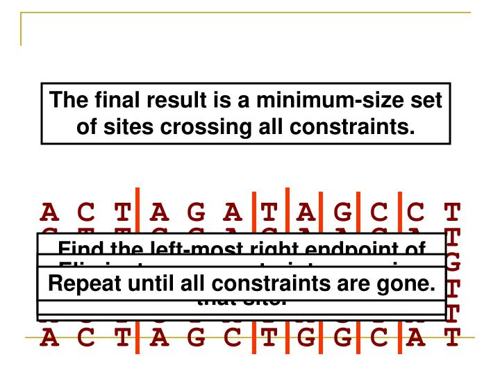 The final result is a minimum-size set of sites crossing all constraints.