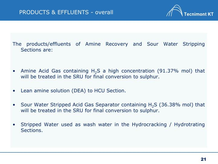 The products/effluents of Amine Recovery and Sour Water Stripping    Sections are: