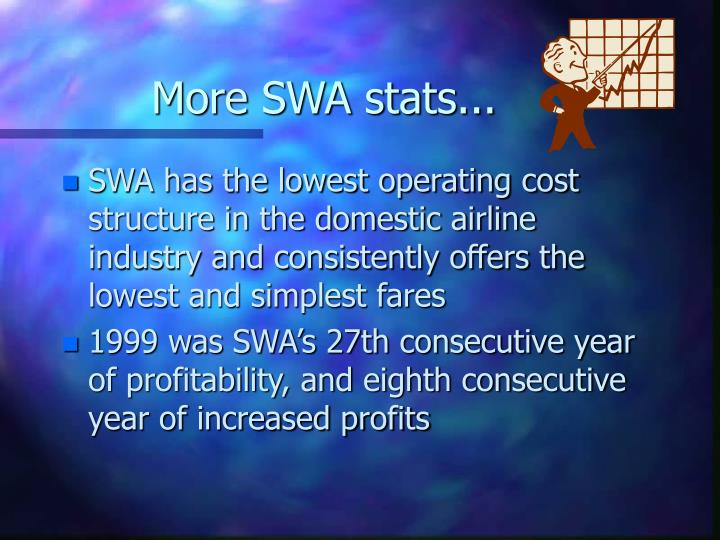 More SWA stats...