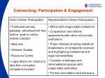 connecting participation engagement