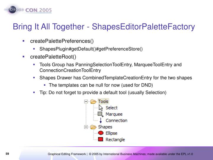 Bring It All Together - ShapesEditorPaletteFactory