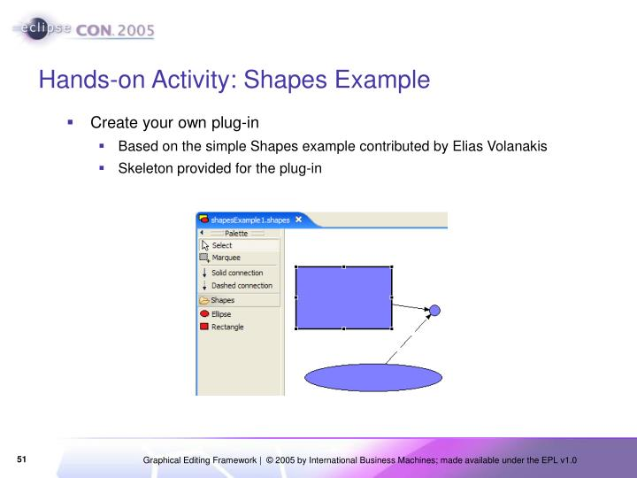 Hands-on Activity: Shapes Example