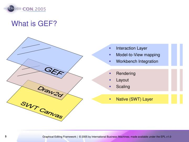 What is GEF?