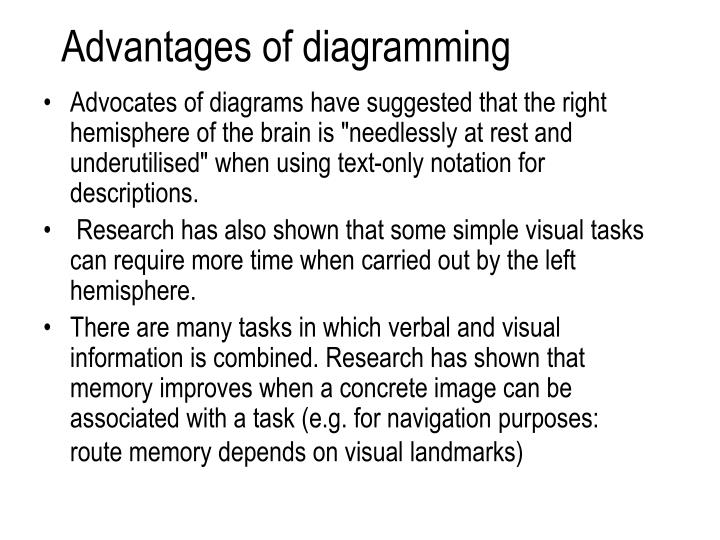 Advantages of diagramming