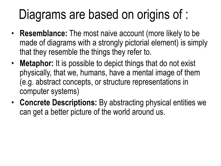 Diagrams are based on origins of :