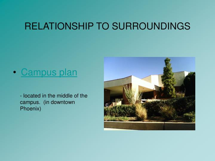 Relationship to surroundings