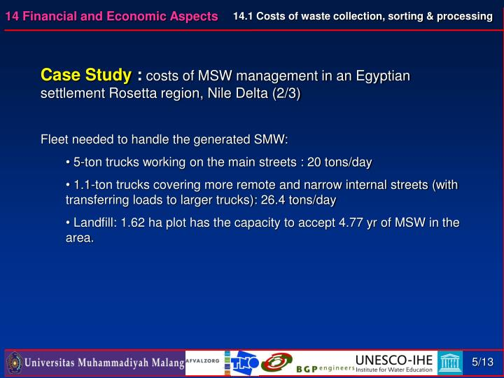 14.1 Costs of waste collection, sorting & processing