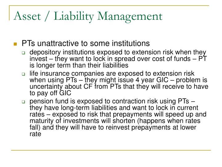 Asset / Liability Management
