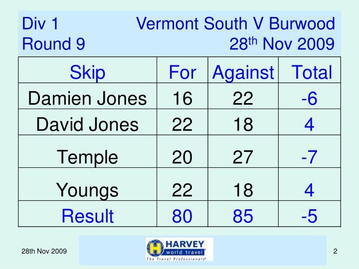 Div 1                Vermont South V Burwood