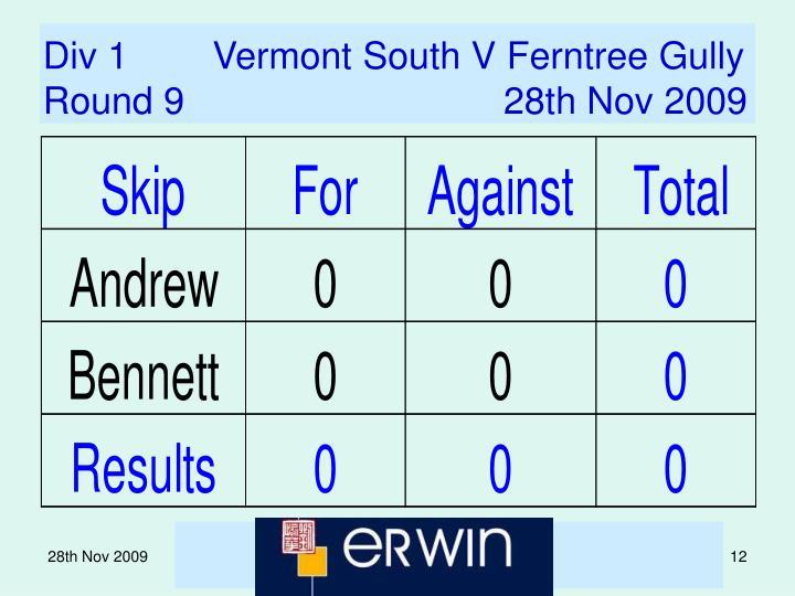 Div 1  Vermont South V Ferntree Gully