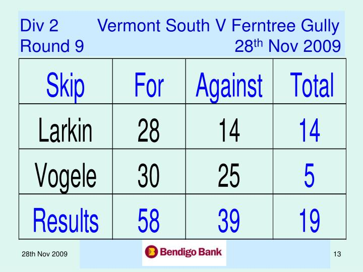 Div 2        Vermont South V Ferntree Gully