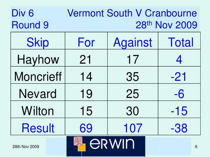 Div 6            Vermont South V Cranbourne
