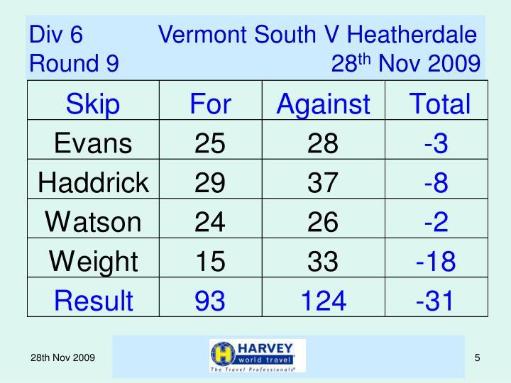Div 6           Vermont South V Heatherdale