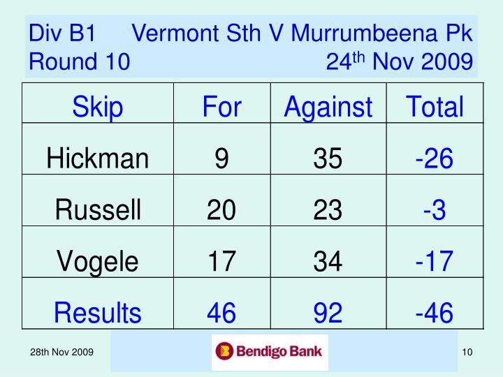 Div B1     Vermont Sth V Murrumbeena Pk