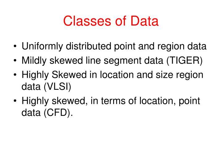 Classes of Data