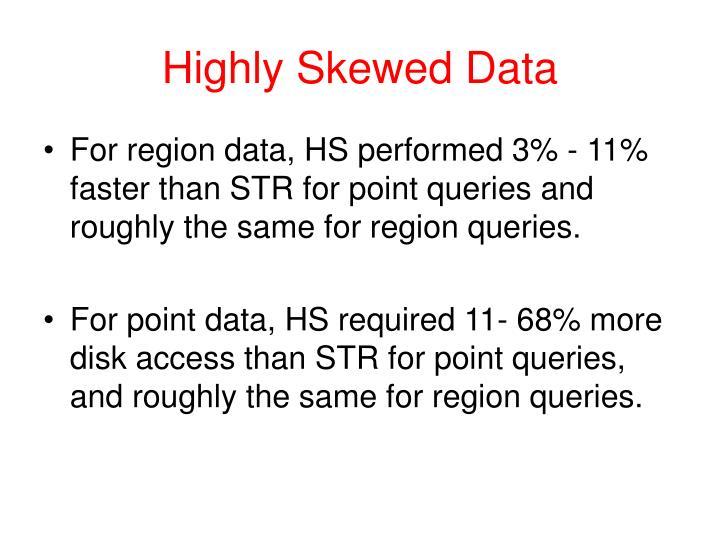 Highly Skewed Data