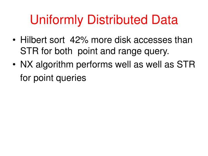 Uniformly Distributed Data