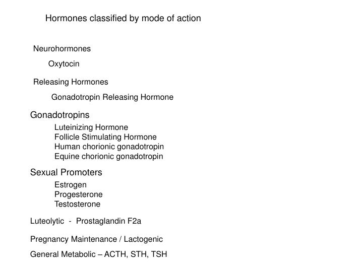 Hormones classified by mode of action