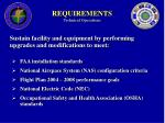 requirements technical operations