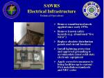 sawrs electrical infrastructure technical operations