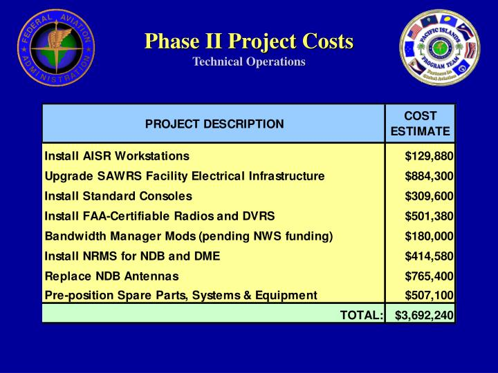 Phase II Project Costs