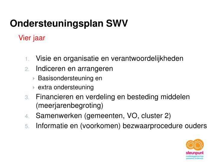 Ondersteuningsplan SWV