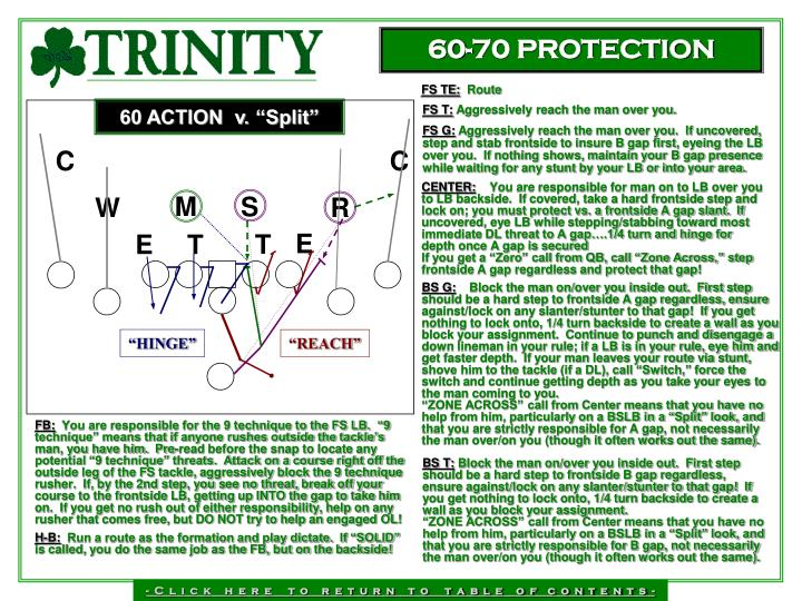 60-70 PROTECTION