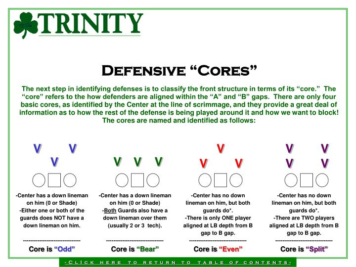 "Defensive ""Cores"""