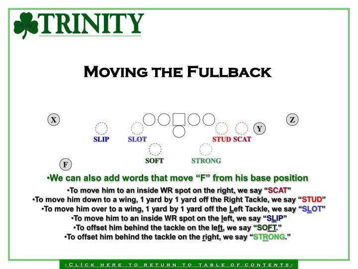 Moving the Fullback