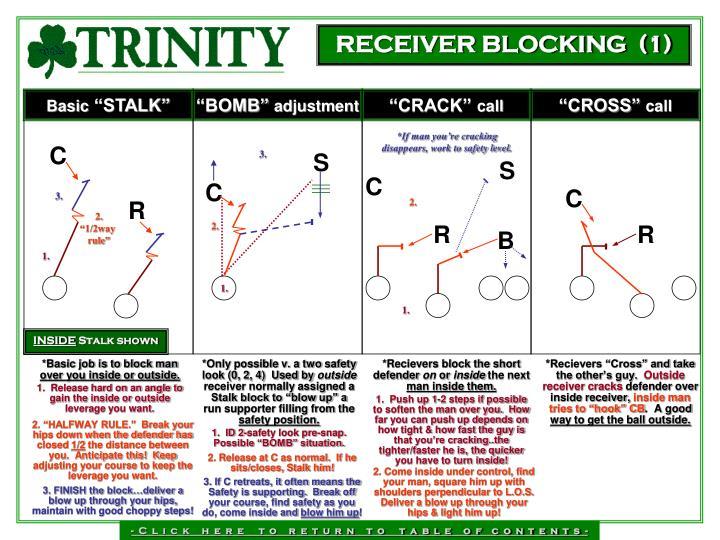 RECEIVER BLOCKING  (1)