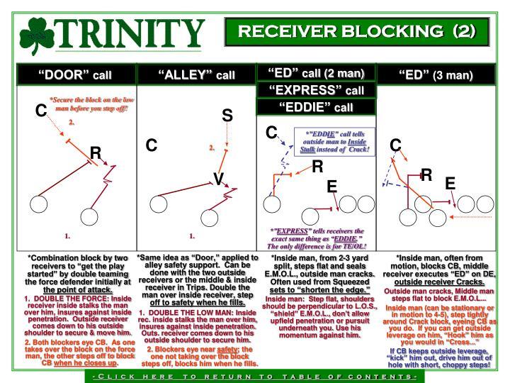 RECEIVER BLOCKING  (2)