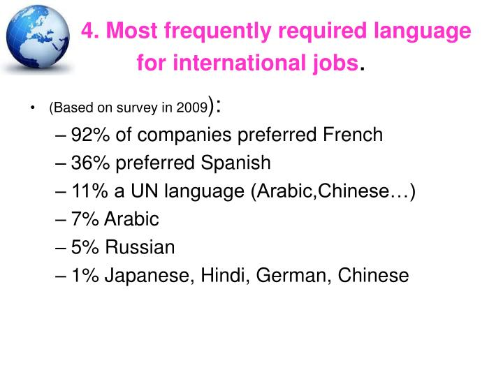 4. Most frequently required language for international